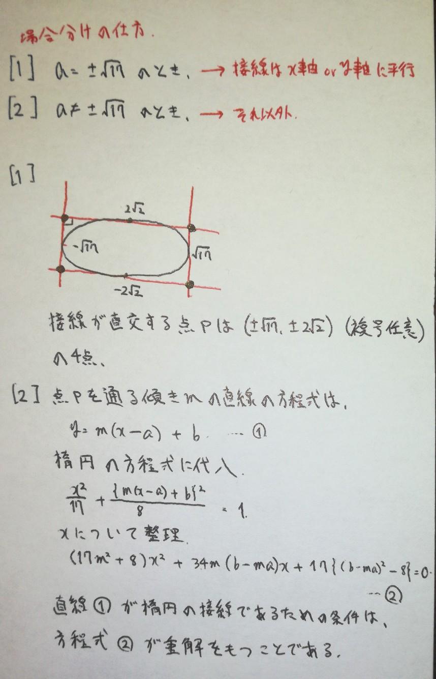 楕円 接線